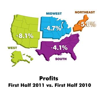 StatShot map