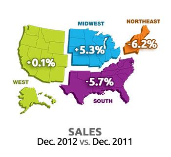 StatShot monthly sales comparison map