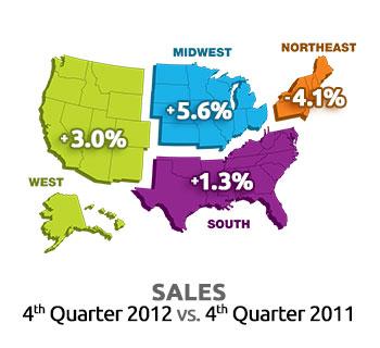 StatShot Q4 sales comparison map