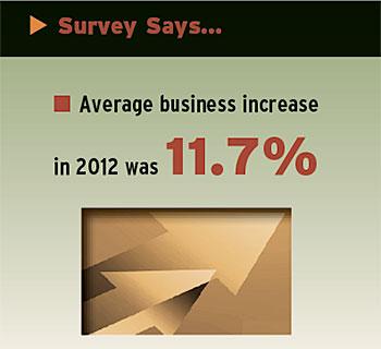 Average business increase image
