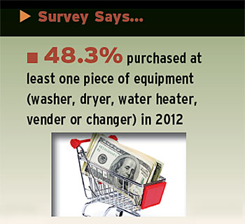 Equipment purchase image