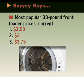 Survey chart 3