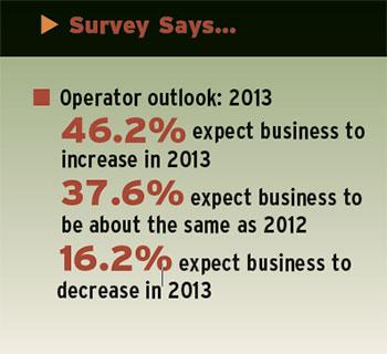 Survey chart 6