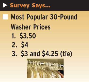 washer prices graphic