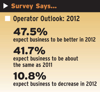 operator outlook graphic